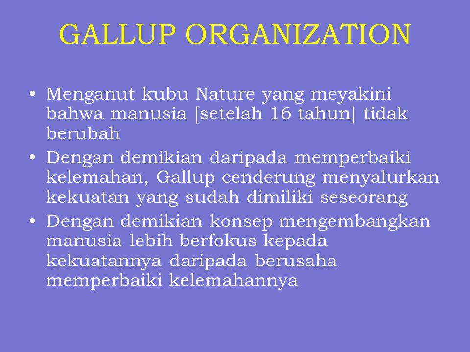 GALLUP ORGANIZATION Menganut kubu Nature yang meyakini bahwa manusia [setelah 16 tahun] tidak berubah.